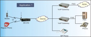 portech gateway gsm schema 1