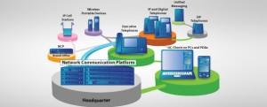 centraline telefoniche impianti telefonici